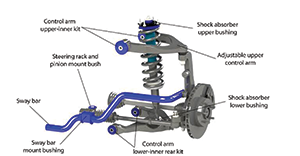 solid axle